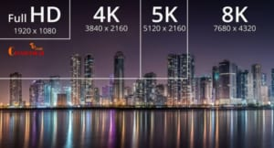 Tivi 8K là gì?